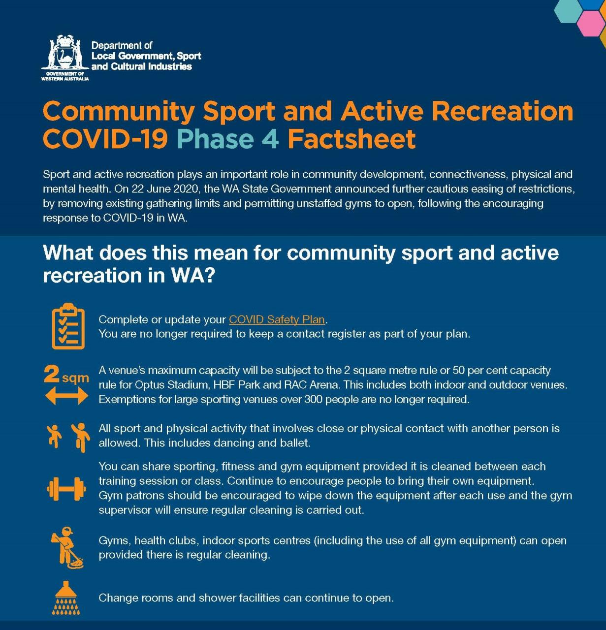 Community Sport & Recreation Phase 4 COVID Facts